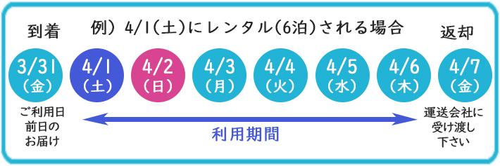 配送カレンダー